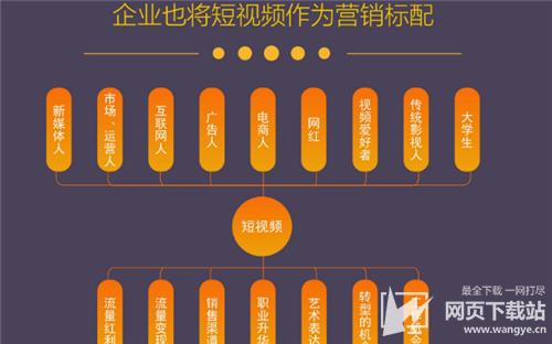 八种抖音推广技巧 抖音代运营公司教你玩转抖音