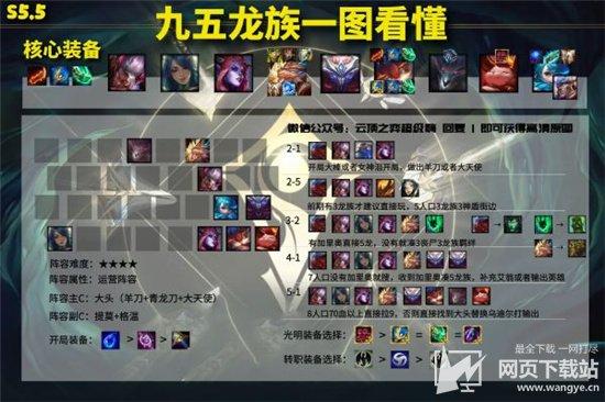 云顶之弈S5.5赛季强势阵容推荐